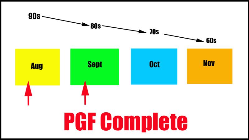fall fertilizer schedule
