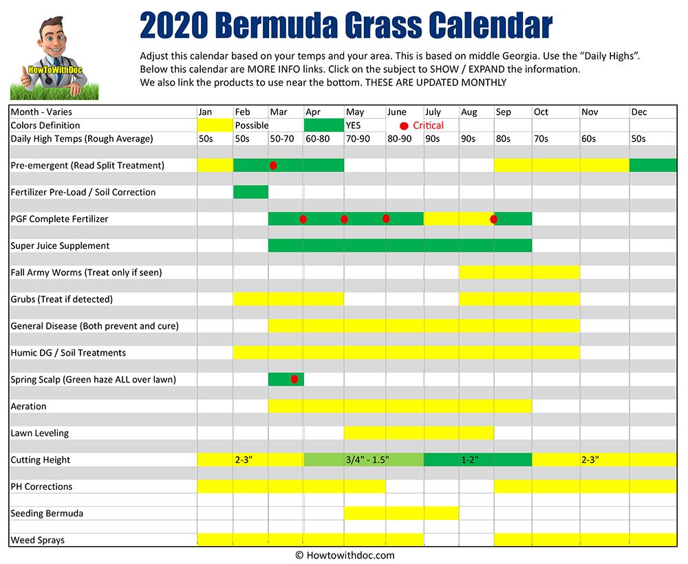 bermuda grass calendar 2020