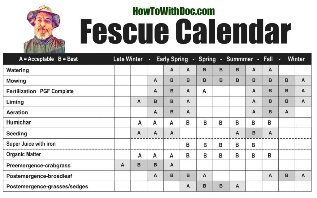 fescue grass lawn calendar