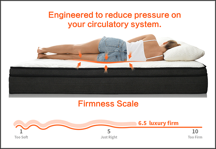 best supporting mattress in a box