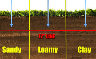 deep watering lawn irrigation